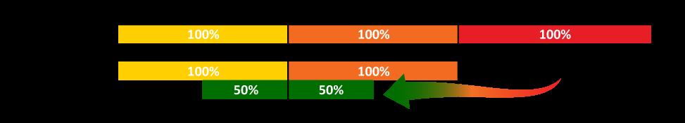 CNY-2015-Chart